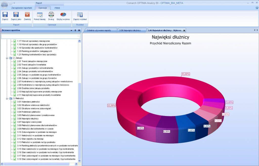 Raport w Comarch Optima Analiza BI