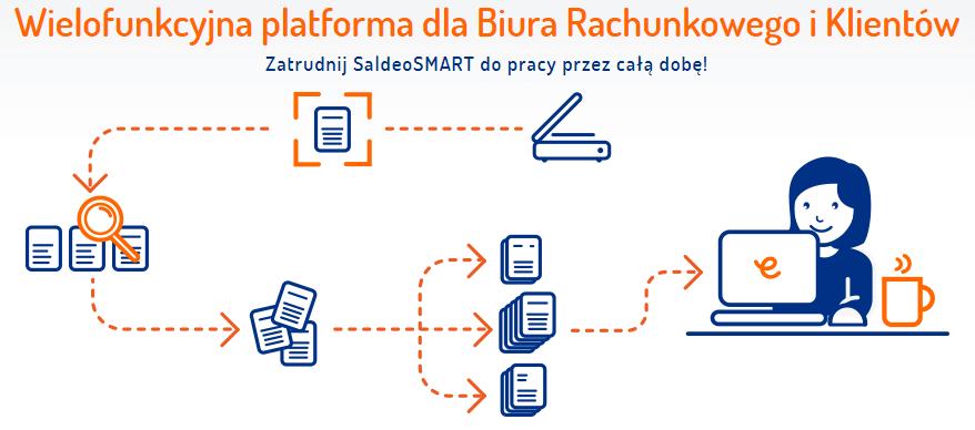 Saldeo - Biuro rachunkowe